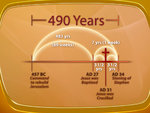 490 Year Prophecy